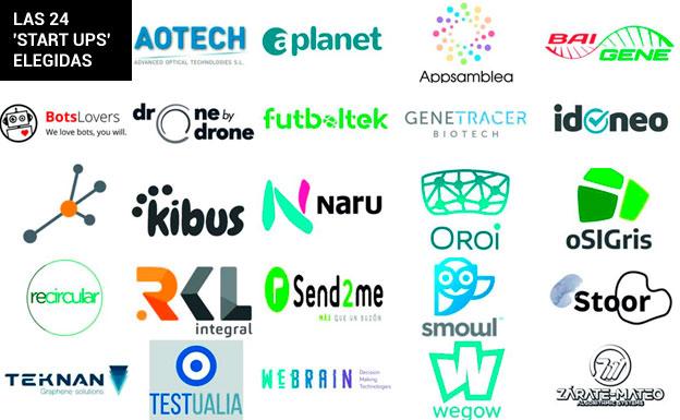 24-startups-seleccionadas-2019