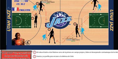 infografia-theshot