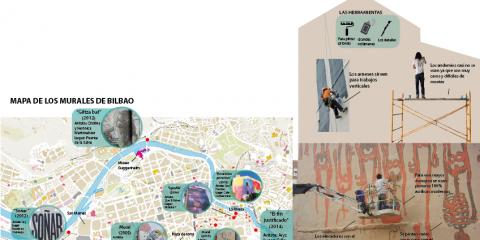 infografía: Mapa de los murales de Bilbao