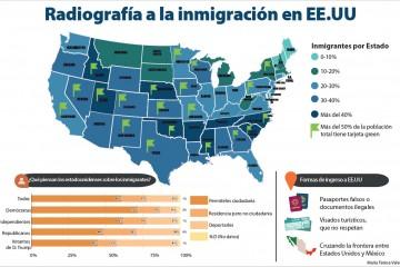 Infografía: radiografía inmigración EEUU