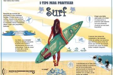 infografia surf