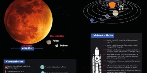 Infografia: Marte