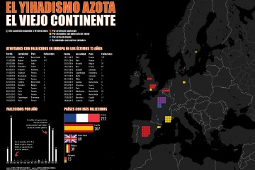 Infografia: Yihadismo