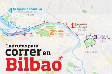 Rutas para correr en Bilbao