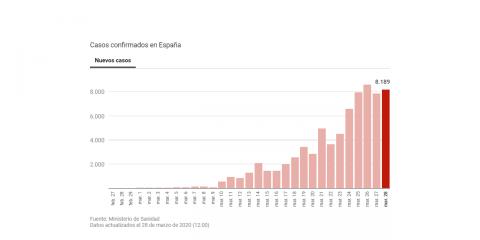 diario-cuarentena-28-marzo-2020