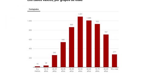 diario-cuarentena-29-marzo-2020