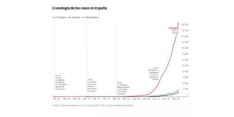 diario-de-cuarentena-coronavirus