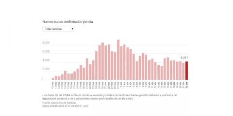 diario-cuarentena-22-abril-2020