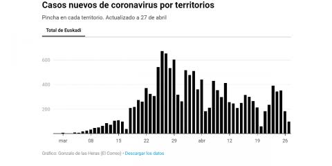 diario-cuarentena-27-abril-2020