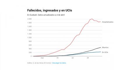 diario-cuarentena-espana-coronavirus-4-abril-2020