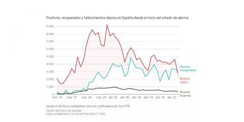 diario-de-cuarentena-24-abril-2020