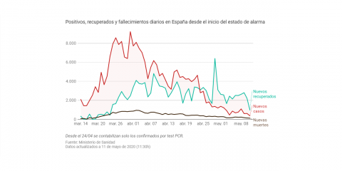 diario-cuarentena-11-mayo-2020