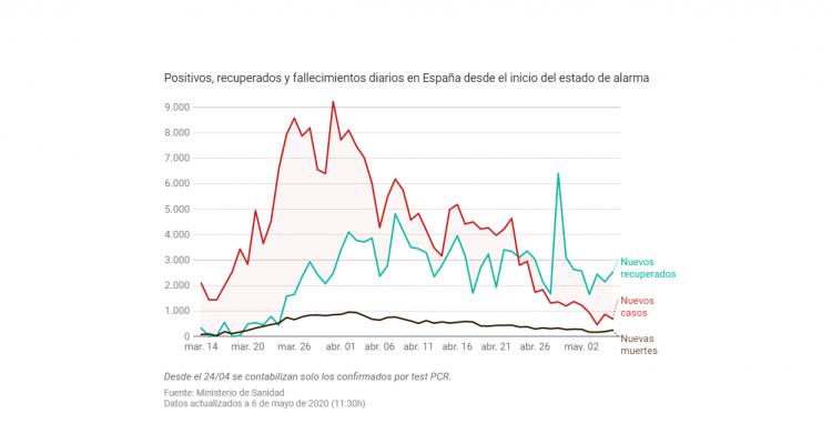 diario-cuarentena-6-mayo-2020
