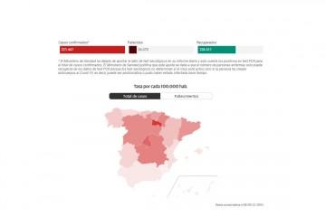 diario-cuarentena-7-mayo