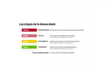 diario-de-cuarentena-30-abril-2020